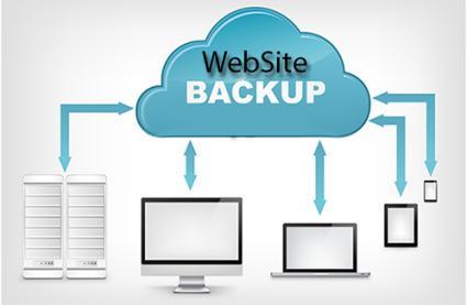 Mengapa Backup Website Sangat Penting