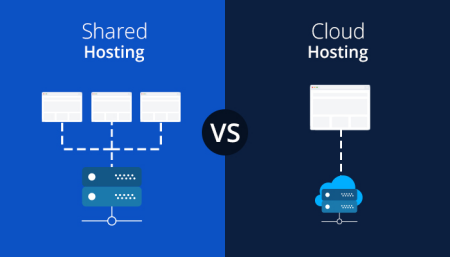 Shared Hosting vs Cloud Hosting